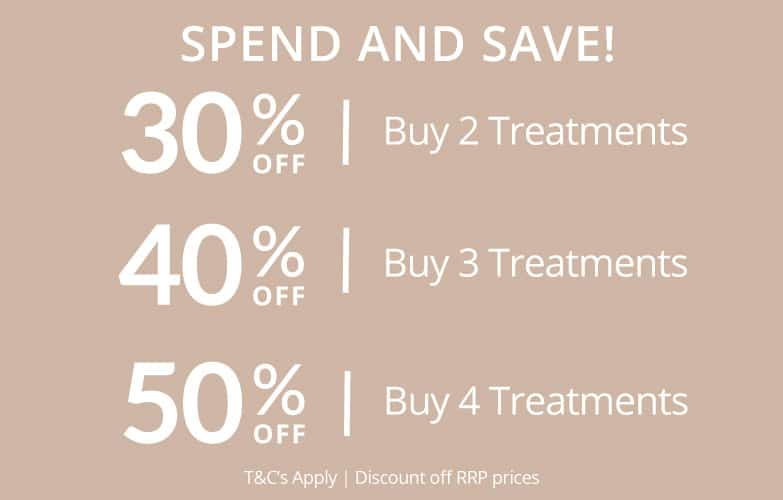 Spend and Save at Results Laser Clinic