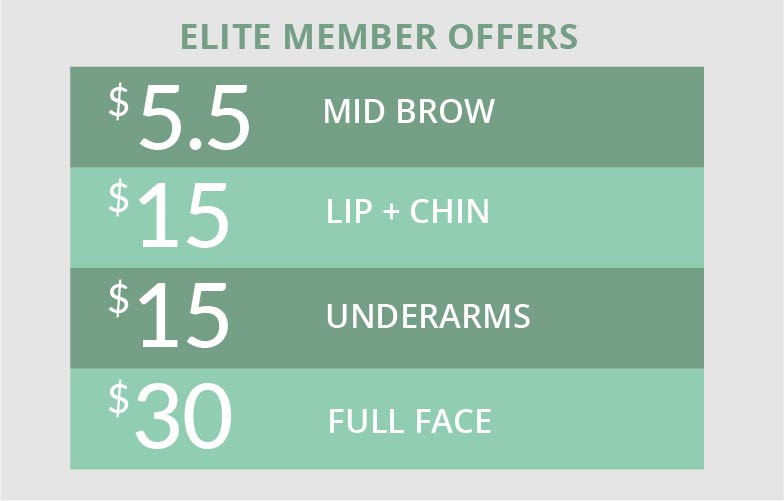 Price List at Results Laser Clinic